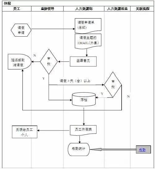 电路 电路图 电子 设计 素材 原理图 501_544
